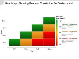 Heat Maps Showing Pearson Correlation For Variance 4x4 Ppt Diagrams