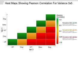 Heat Maps Showing Pearson Correlation For Variance 5x5 Good Ppt Example