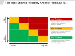 Heat Maps Showing Probability And Risk From Low To High 4x4 Ppt Example