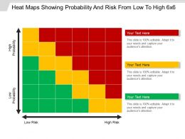 Heat Maps Showing Probability And Risk From Low To High 6x6 Powerpoint Ideas