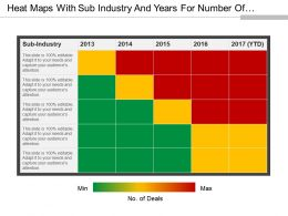 Heat Maps With Sub Industry And Years For Number Of Deals 5x5 Powerpoint Guide