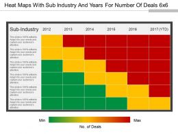 Heat Maps With Sub Industry And Years For Number Of Deals 6x6 Powerpoint Show