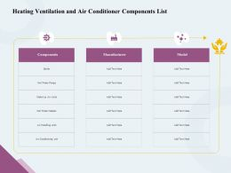 Heating Ventilation And Air Conditioner Components List Ppt Example File