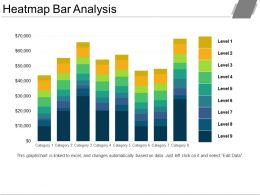 Heatmap Bar Analysis