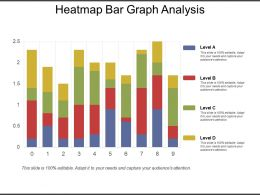 Heatmap Bar Graph Analysis