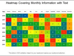 Heatmap Covering Monthly Information With Text Boxes