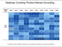 Heatmap Covering Product Names According Annual Information