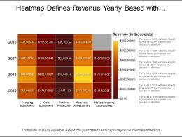 Heatmap Defines Revenue Yearly Based With Camping Equipment Personal Accessories