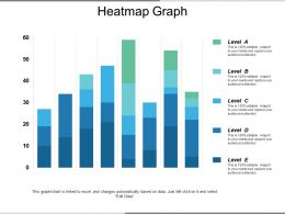 Heatmap Graph