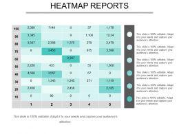 Heatmap Reports