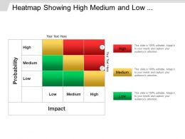 Heatmap Showing High Medium And Low Probability Impact