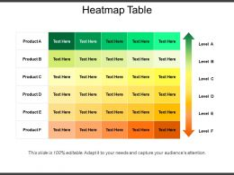 Heatmap Table