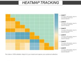 Heatmap Tracking