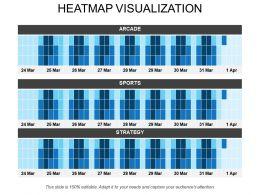 Heatmap Visualization