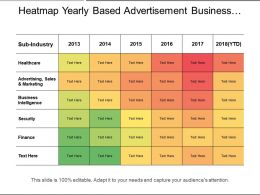 Heatmap Yearly Based Advertisement Business Intelligence Security