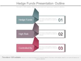 Hedge Funds Presentation Outline