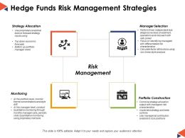 Hedge Funds Risk Management Strategies Ppt Powerpoint Presentation File Example File