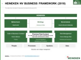 Heineken Nv Business Framework 2018