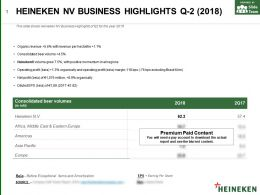 Heineken Nv Business Highlights Q-2 2018