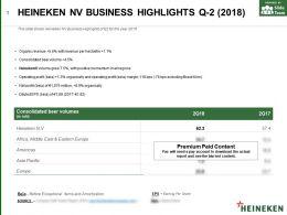 Heineken Nv Business Highlights Q-2 2018