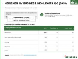 Heineken Nv Business Highlights Q-3 2018
