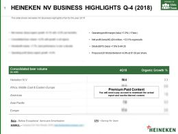 Heineken Nv Business Highlights Q-4 2018