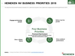 Heineken Nv Business Priorities 2018