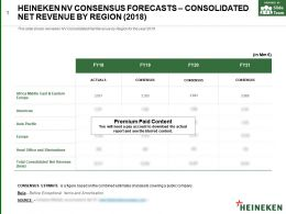 Heineken Nv Consensus Forecasts Consolidated Net Revenue By Region 2018