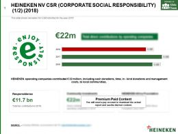 Heineken Nv CSR Corporate Social Responsibility 2018