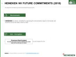 Heineken Nv Future Commitments 2018