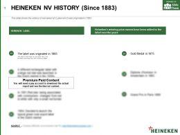 Heineken Nv History Since 1883