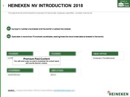 Heineken Nv Introduction 2018