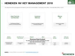 Heineken Nv Key Management 2018