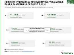 Heineken Nv Regional Review Stats Africa middle East And Eastern Europe 2017-2018