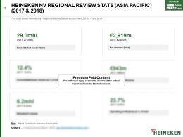 Heineken Nv Regional Review Stats Asia Pacific 2017-2018
