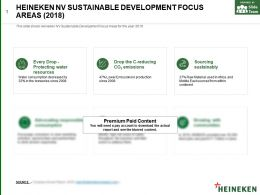 Heineken Nv Sustainable Development Focus Areas 2018