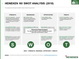 Heineken Nv Swot Analysis 2018
