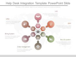 Help Desk Integration Template Powerpoint Slide