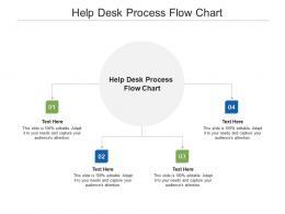 Help Desk Process Flow Chart Ppt Powerpoint Presentation Model Design Templates Cpb