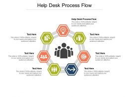 Help Desk Process Flow Ppt Powerpoint Presentation Summary Gallery Cpb
