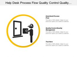 Help Desk Process Flow Quality Control Quality Management Cpb
