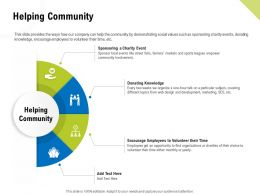 Helping Community Donating Knowledge Ppt Powerpoint Guidelines