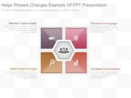 Helps Prevent Changes Example Of Ppt Presentation
