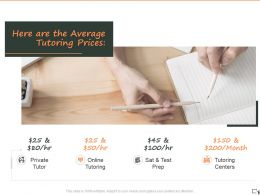 Here Are The Average Tutoring Prices Ppt Powerpoint Presentation Model Template