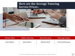 Here Are The Average Tutoring Service Prices Ppt Powerpoint Presentation Ideas