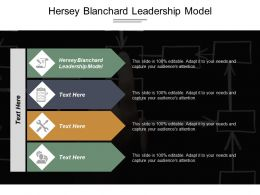 Hersey Blanchard Leadership Model Ppt Powerpoint Presentation Infographic Template Background Designs Cpb