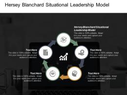 Hersey Blanchard Situational Leadership Model Ppt Powerpoint Presentation Infographic Template Clipart Cpb