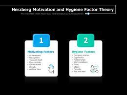 Herzberg Motivation And Hygiene Factor Theory