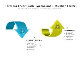 Herzberg Theory With Hygiene And Motivation Factor