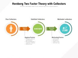 Herzberg Two Factor Theory With Collectors